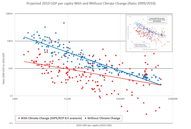 GDP_with_without_CC_RCP8.5